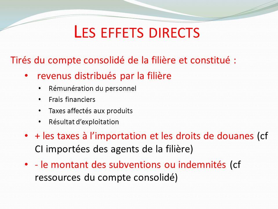 L ES EFFETS DIRECTS Tirés du compte consolidé de la filière et constitué : revenus distribués par la filière Rémunération du personnel Frais financier