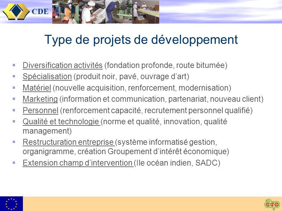 CDE Type de projets de développement Diversification activités (fondation profonde, route bitumée) Spécialisation (produit noir, pavé, ouvrage dart) M