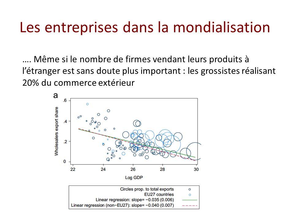 Les entreprises dans la mondialisation ….