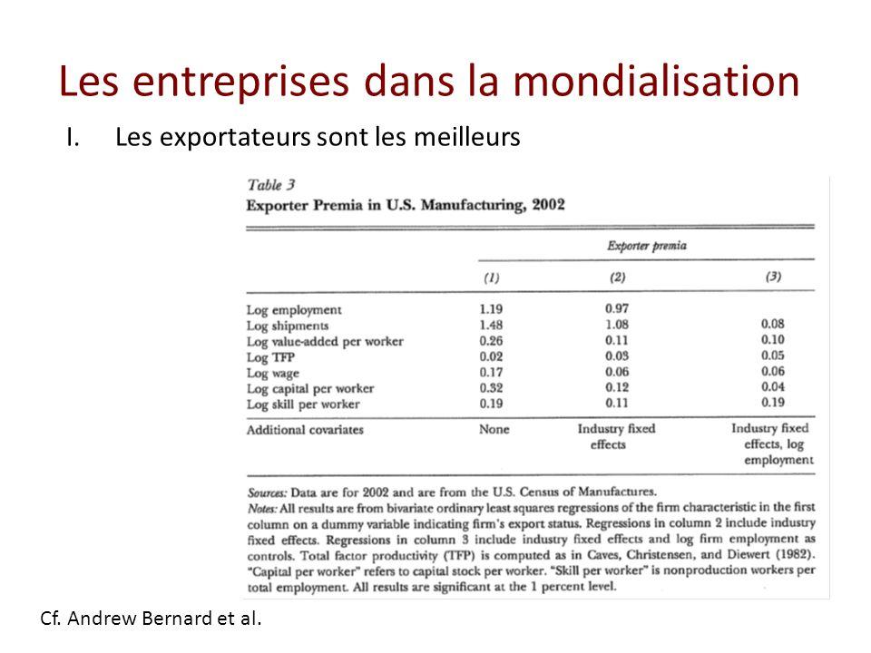 Les entreprises dans la mondialisation I.Les exportateurs sont les meilleurs Cf. Andrew Bernard et al.