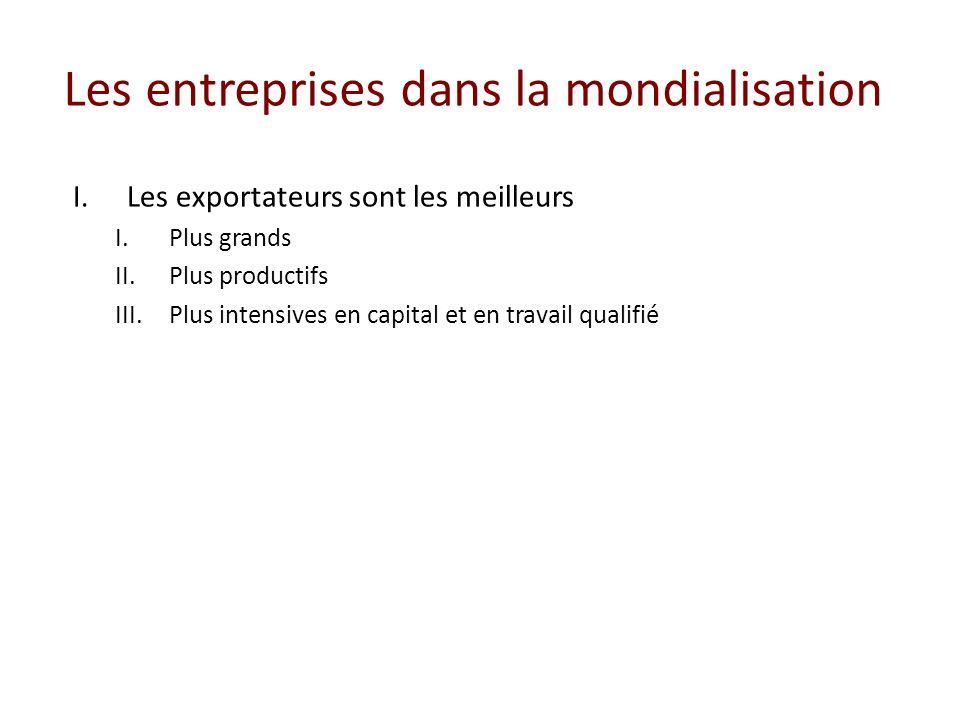 Les entreprises dans la mondialisation I.Les exportateurs sont les meilleurs I.Plus grands II.Plus productifs III.Plus intensives en capital et en travail qualifié