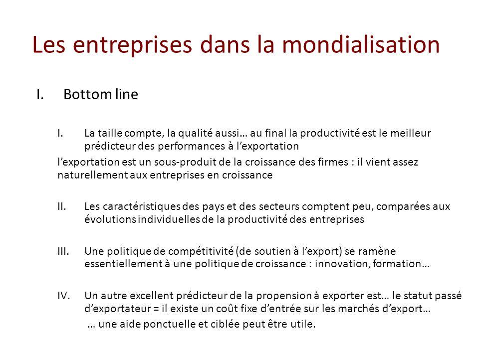 Les entreprises dans la mondialisation I.Bottom line I.La taille compte, la qualité aussi… au final la productivité est le meilleur prédicteur des per