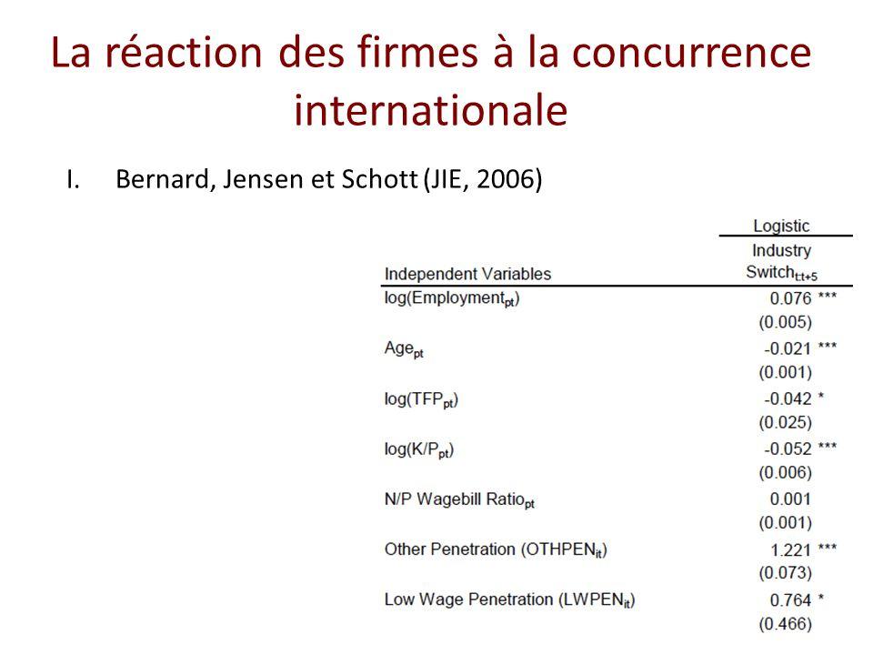La réaction des firmes à la concurrence internationale I.Bernard, Jensen et Schott (JIE, 2006)