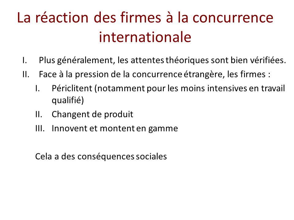 La réaction des firmes à la concurrence internationale I.Plus généralement, les attentes théoriques sont bien vérifiées. II.Face à la pression de la c