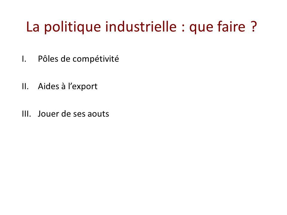 La politique industrielle : que faire ? I.Pôles de compétivité II.Aides à lexport III.Jouer de ses aouts