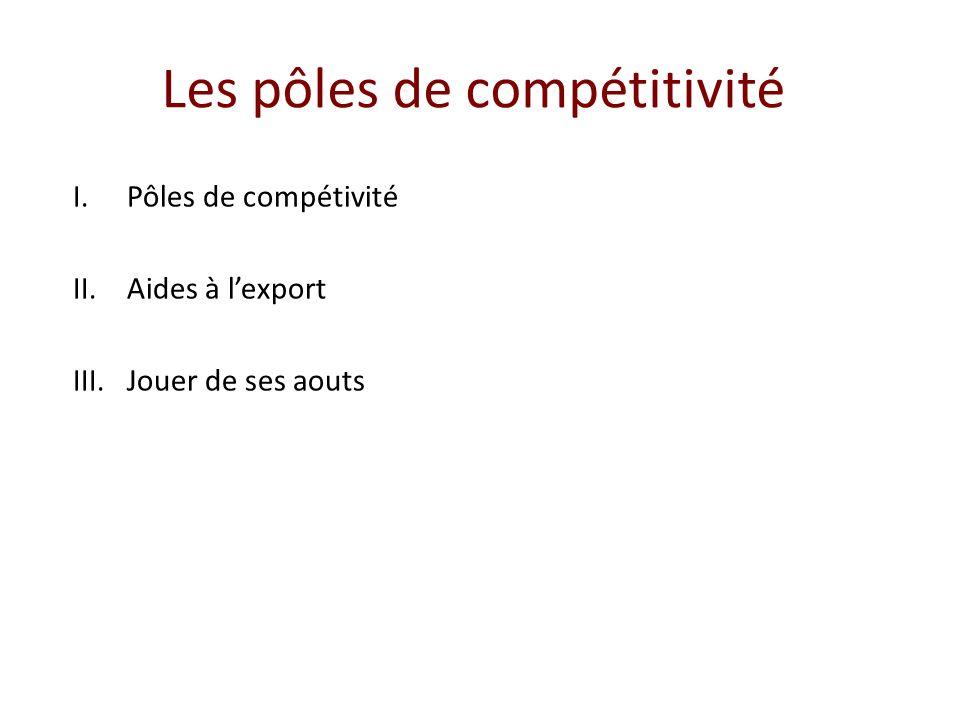 Les pôles de compétitivité I.Pôles de compétivité II.Aides à lexport III.Jouer de ses aouts