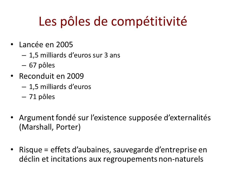 Les pôles de compétitivité Lancée en 2005 – 1,5 milliards deuros sur 3 ans – 67 pôles Reconduit en 2009 – 1,5 milliards deuros – 71 pôles Argument fon