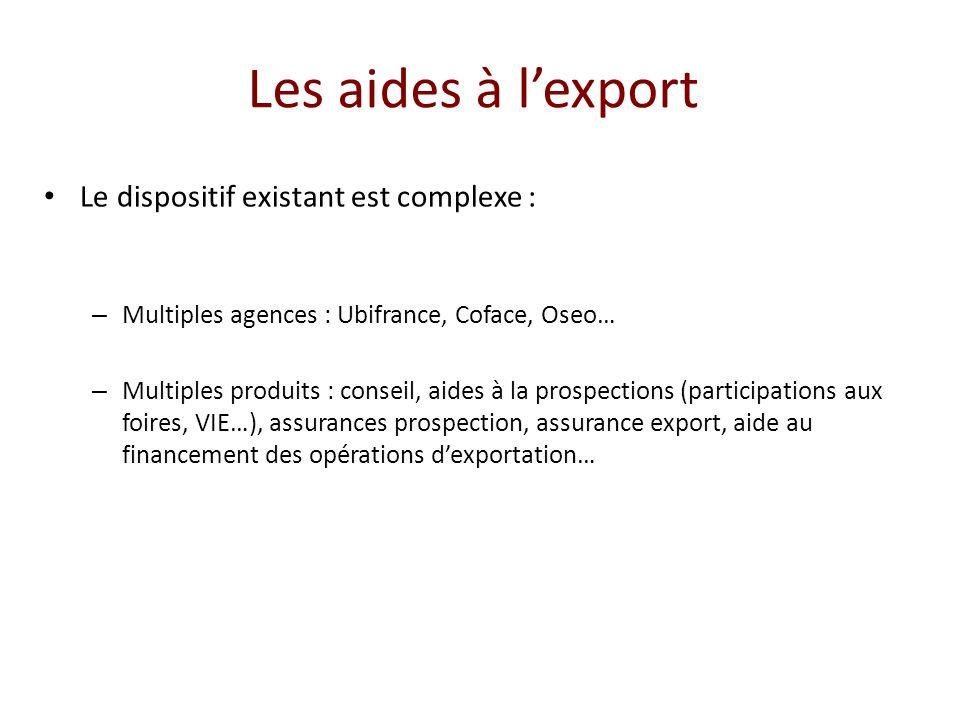 Les aides à lexport Le dispositif existant est complexe : – Multiples agences : Ubifrance, Coface, Oseo… – Multiples produits : conseil, aides à la prospections (participations aux foires, VIE…), assurances prospection, assurance export, aide au financement des opérations dexportation…