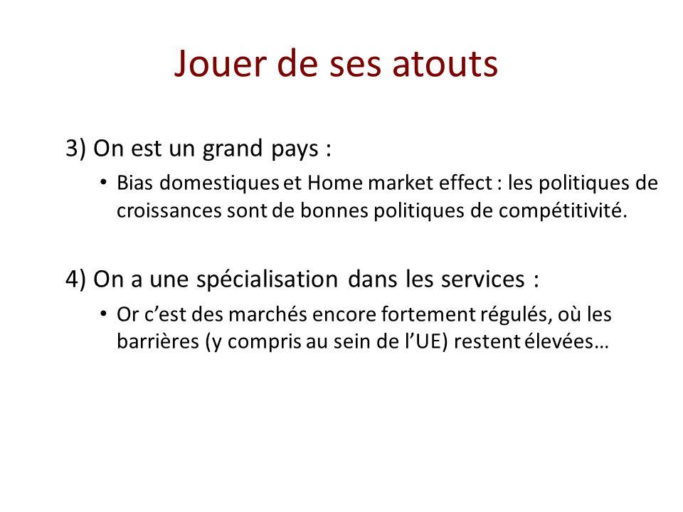 Jouer de ses atouts 3) On est un grand pays : Bias domestiques et Home market effect : les politiques de croissances sont de bonnes politiques de compétitivité.