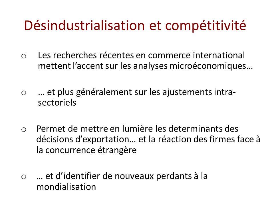 Désindustrialisation et compétitivité o Les recherches récentes en commerce international mettent laccent sur les analyses microéconomiques… o … et pl