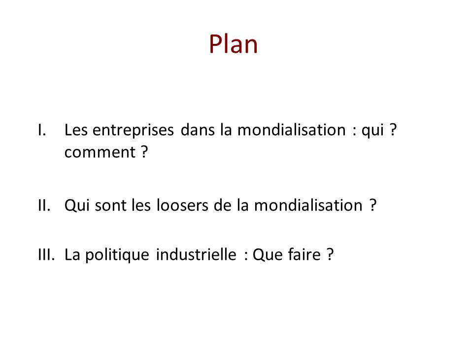 Plan I.Les entreprises dans la mondialisation : qui ? comment ? II.Qui sont les loosers de la mondialisation ? III.La politique industrielle : Que fai