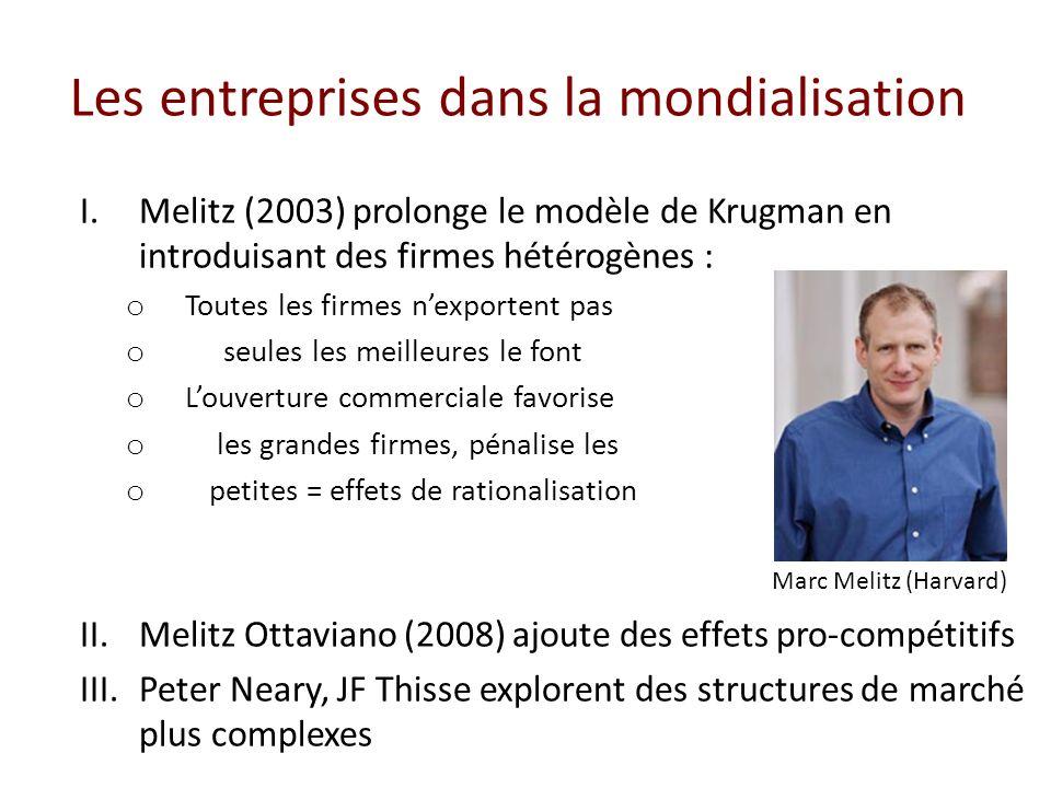 Les entreprises dans la mondialisation I.Melitz (2003) prolonge le modèle de Krugman en introduisant des firmes hétérogènes : o Toutes les firmes nexportent pas o seules les meilleures le font o Louverture commerciale favorise o les grandes firmes, pénalise les o petites = effets de rationalisation II.Melitz Ottaviano (2008) ajoute des effets pro-compétitifs III.Peter Neary, JF Thisse explorent des structures de marché plus complexes Marc Melitz (Harvard)