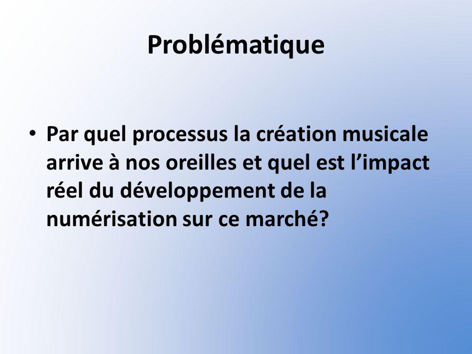 Problématique Par quel processus la création musicale arrive à nos oreilles et quel est limpact réel du développement de la numérisation sur ce marché