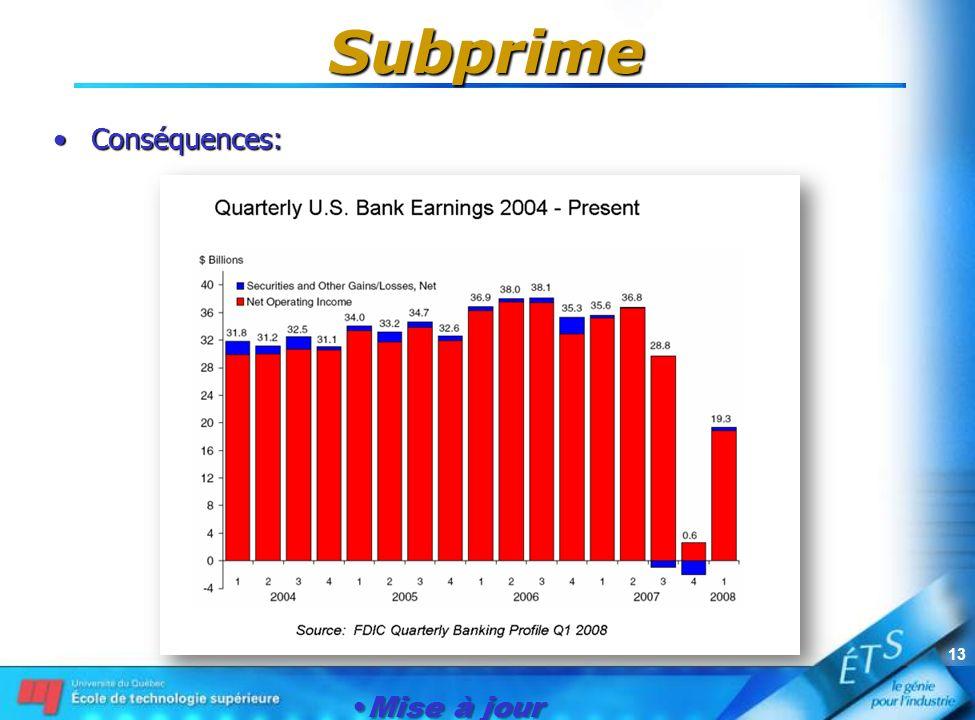 Mise à jour le 1er janvier 2007 13 Subprime Conséquences:Conséquences: