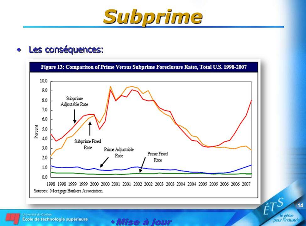 Mise à jour le 1er janvier 2007 14 Subprime Les conséquences:Les conséquences: