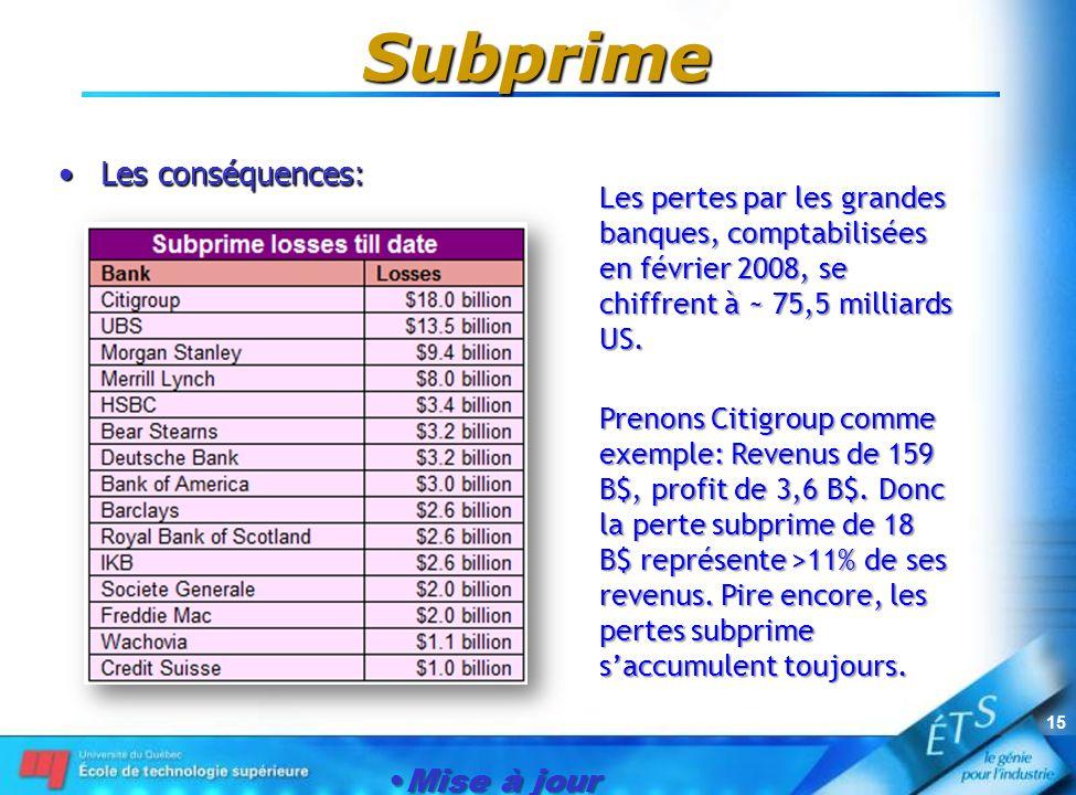 Mise à jour le 1er janvier 2007 15 Subprime Les conséquences:Les conséquences: Les pertes par les grandes banques, comptabilisées en février 2008, se chiffrent à ~ 75,5 milliards US.