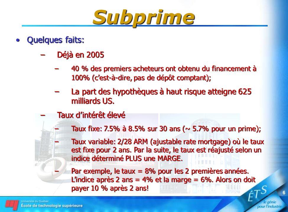 6 Subprime Quelques faits:Quelques faits: –Déjà en 2005 –40 % des premiers acheteurs ont obtenu du financement à 100% (cest-à-dire, pas de dépôt comptant); –La part des hypothèques à haut risque atteigne 625 milliards US.