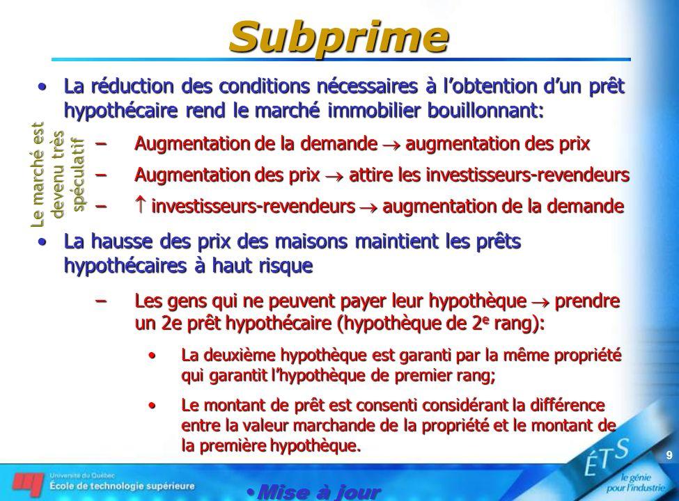 Mise à jour le 1er janvier 2007 9 Subprime La réduction des conditions nécessaires à lobtention dun prêt hypothécaire rend le marché immobilier bouill