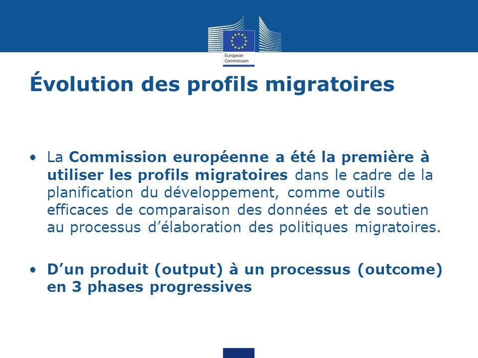 Phase 1 Guider la programmation de laide aux pays tiers dans le domaine des migrations Fournir un instantané concis et normalisé du contexte migratoire dun pays Annexé aux Documents de stratégie pays de la CE Utilisé dans les pays ACP et des Balkans occidentaux