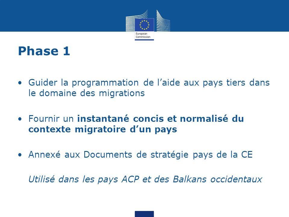 Phase 1 Guider la programmation de laide aux pays tiers dans le domaine des migrations Fournir un instantané concis et normalisé du contexte migratoir