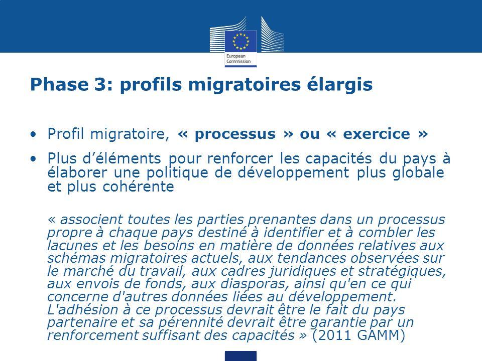 Phase 3: profils migratoires élargis Objectifs spécifiques Connaissances renforcées Reporting régulier Cohérence/élaboration des politiques, prise en compte des migrations Coordination inter- ministérielle Principes Volontaire Responsabilité Diversité de parties prenantes Équilibre données comparables/ spécificités nationales Qualité des données Soutien à la durabilité