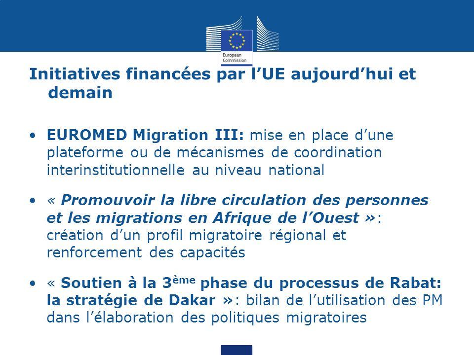 Initiatives financées par lUE aujourdhui et demain EUROMED Migration III: mise en place dune plateforme ou de mécanismes de coordination interinstitut