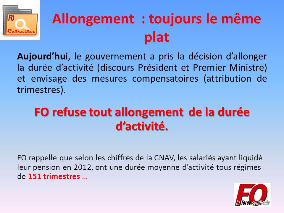 Allongement : toujours le même plat Aujourdhui, le gouvernement a pris la décision dallonger la durée dactivité (discours Président et Premier Ministre) et envisage des mesures compensatoires (attribution de trimestres).