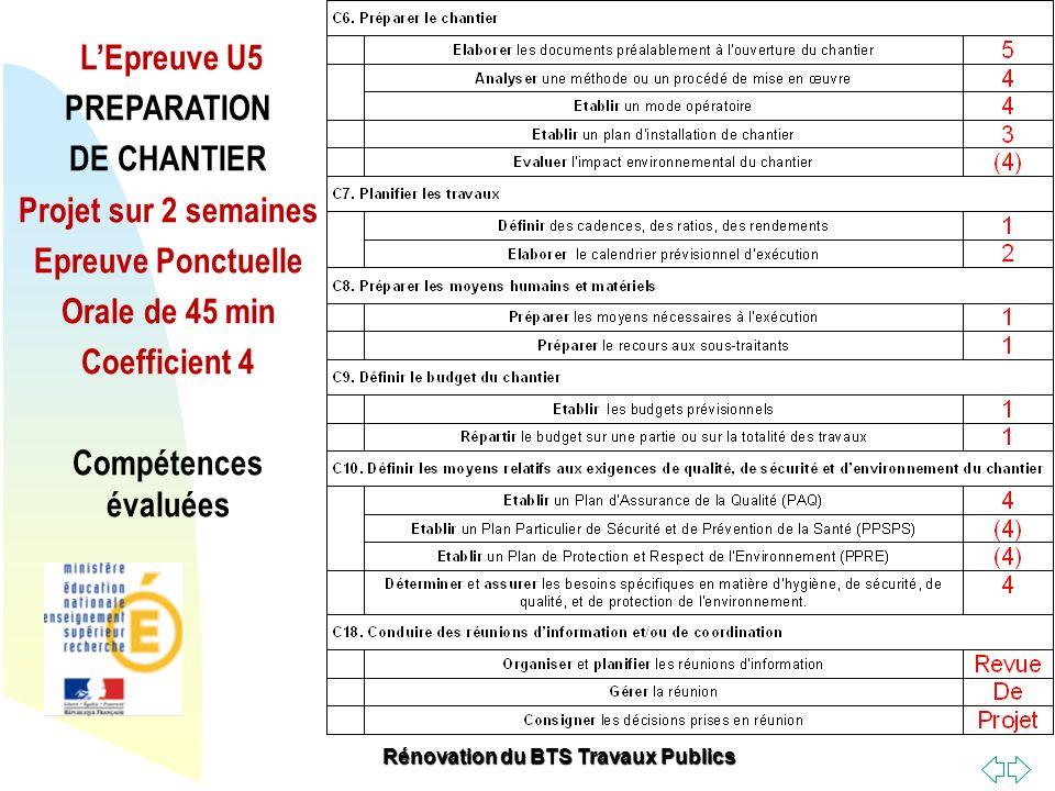 Retour au début LEpreuve U5 PREPARATION DE CHANTIER Projet sur 2 semaines Epreuve Ponctuelle Orale de 45 min Coefficient 4 Compétences évaluées Rénova