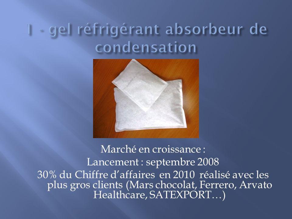 Marché en croissance : Lancement : septembre 2008 30% du Chiffre daffaires en 2010 réalisé avec les plus gros clients (Mars chocolat, Ferrero, Arvato Healthcare, SATEXPORT…)
