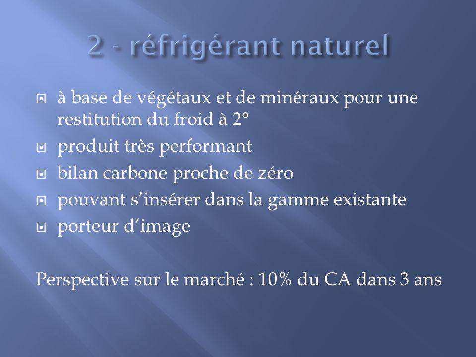 à base de végétaux et de minéraux pour une restitution du froid à 2° produit très performant bilan carbone proche de zéro pouvant sinsérer dans la gamme existante porteur dimage Perspective sur le marché : 10% du CA dans 3 ans