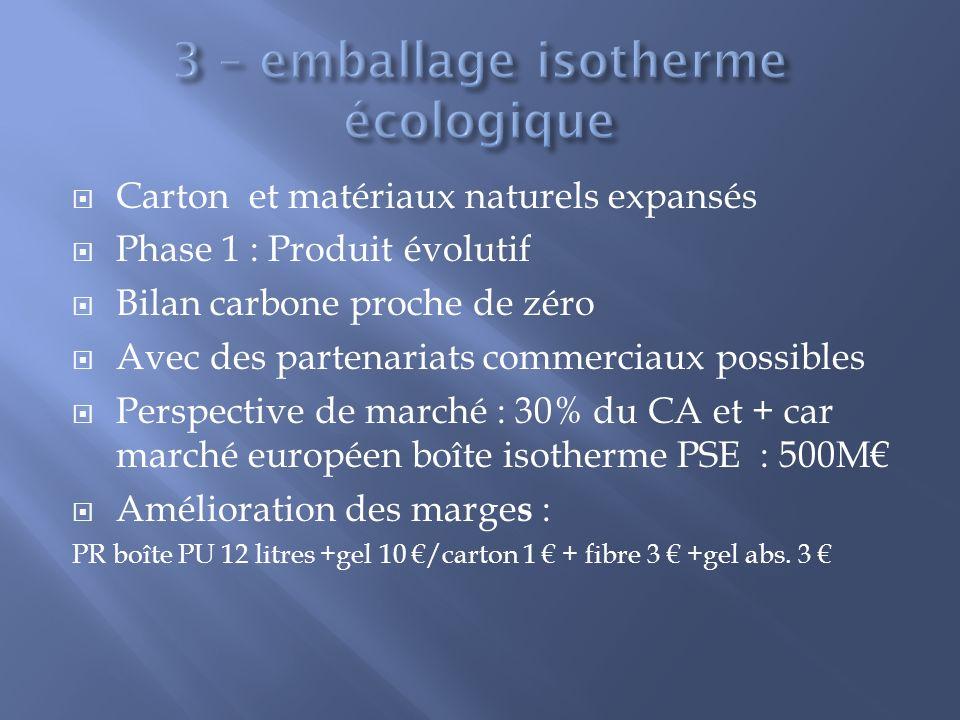 Carton et matériaux naturels expansés Phase 1 : Produit évolutif Bilan carbone proche de zéro Avec des partenariats commerciaux possibles Perspective