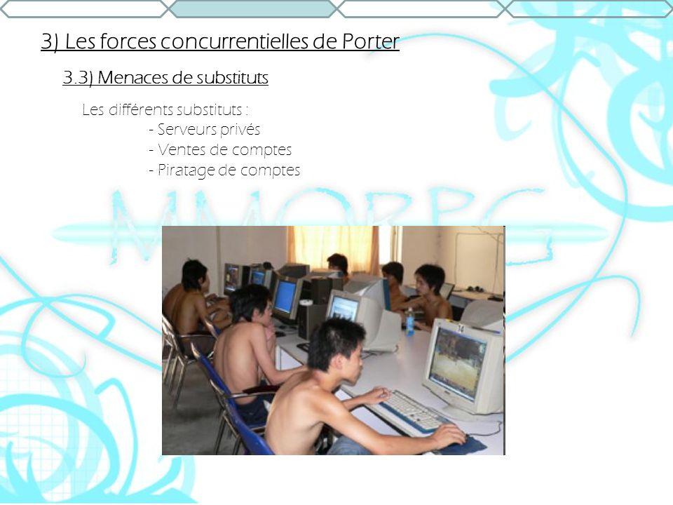 3) Les forces concurrentielles de Porter 3.3) Menaces de substituts Les différents substituts : - Serveurs privés - Ventes de comptes - Piratage de co