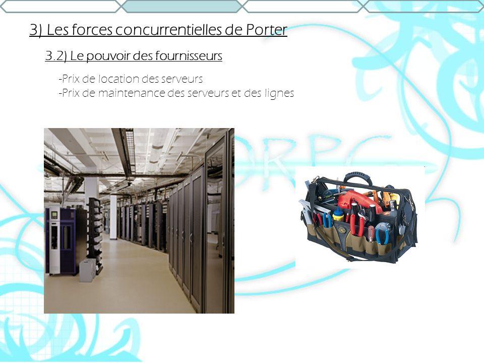 3) Les forces concurrentielles de Porter 3.2) Le pouvoir des fournisseurs -Prix de location des serveurs -Prix de maintenance des serveurs et des lign