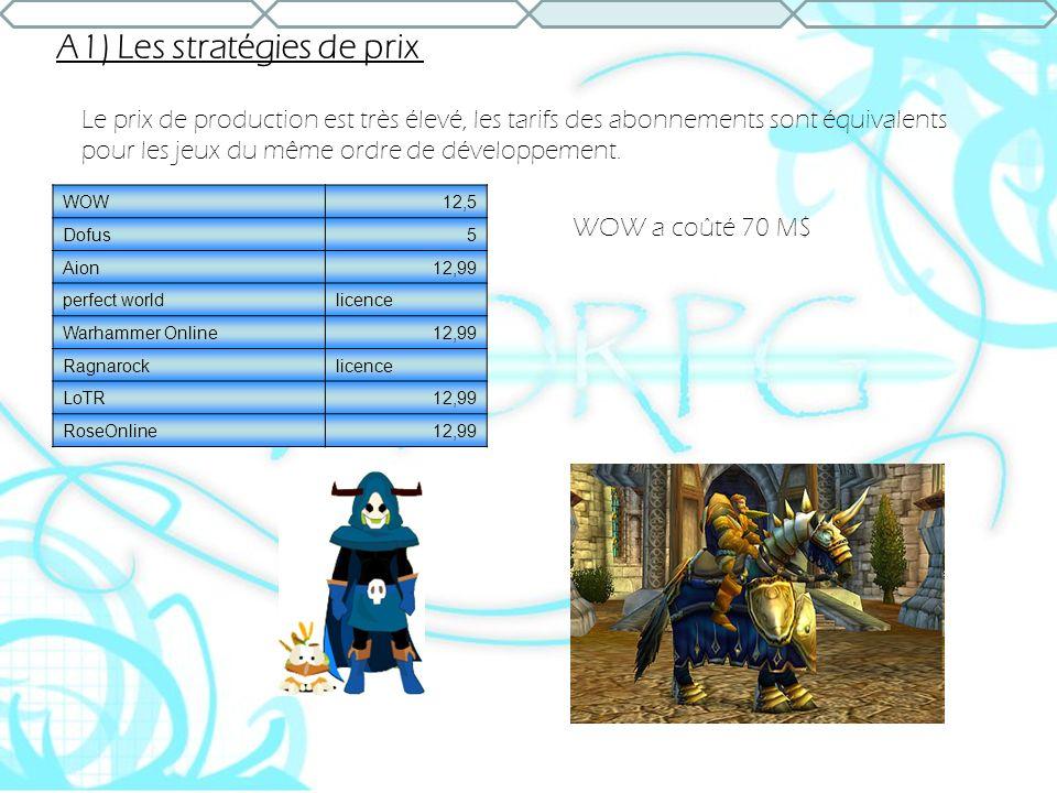 A1) Les stratégies de prix WOW12,5 Dofus5 Aion12,99 perfect worldlicence Warhammer Online12,99 Ragnarocklicence LoTR12,99 RoseOnline12,99 Le prix de p