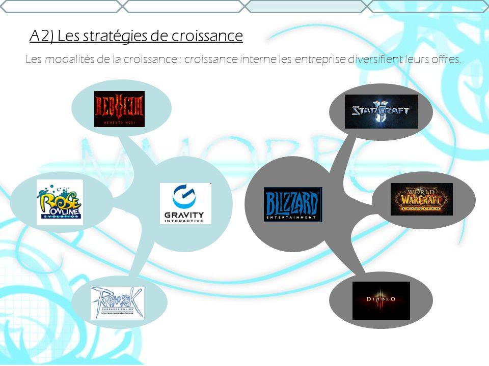A2) Les stratégies de croissance Les modalités de la croissance : croissance interne les entreprise diversifient leurs offres.