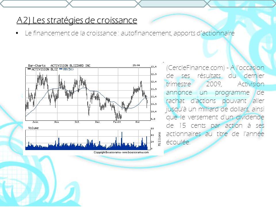 A2) Les stratégies de croissance Le financement de la croissance : autofinancement, apports dactionnaire (CercleFinance.com) - A l'occasion de ses rés
