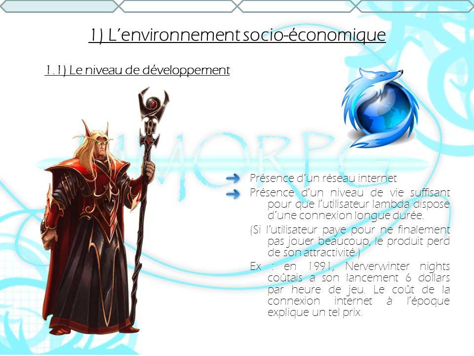 A1) Les stratégies de prix WOW12,5 Dofus5 Aion12,99 perfect worldlicence Warhammer Online12,99 Ragnarocklicence LoTR12,99 RoseOnline12,99 Le prix de production est très élevé, les tarifs des abonnements sont équivalents pour les jeux du même ordre de développement.