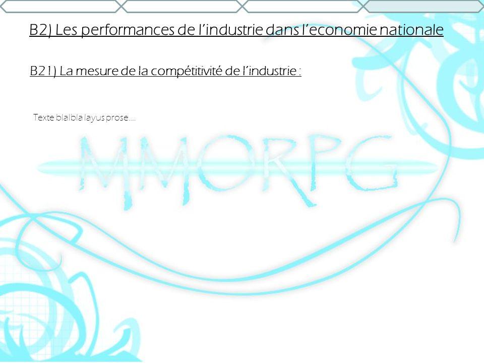 B2) Les performances de lindustrie dans leconomie nationale Texte blalbla layus prose…. B21) La mesure de la compétitivité de lindustrie :