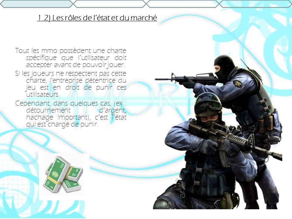 B12) Le dynamisme : taux de croissance du CA Le marché du MMORPG est en plein extension et représente une source de profits importants.