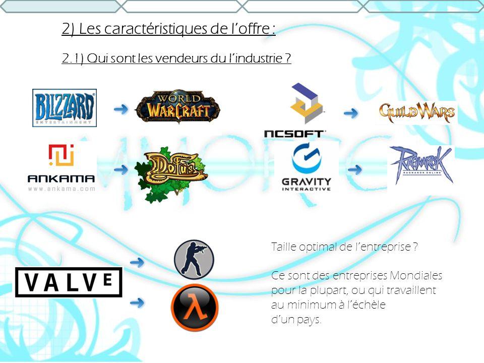 3) Les forces concurrentielles de Porter 3.1) La concurrence entre les firmes établies La concurrence dans lindustrie du MMO est marquée par la présence de très grosses firmes telles que : - Blizzard - NCSoft …