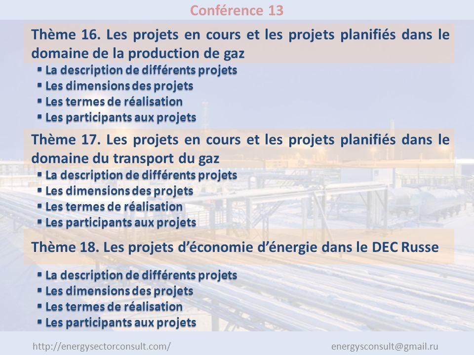 http://energysectorconsult.com/ energysconsult@gmail.ru Conférence 13 Thème 16. Les projets en cours et les projets planifiés dans le domaine de la pr