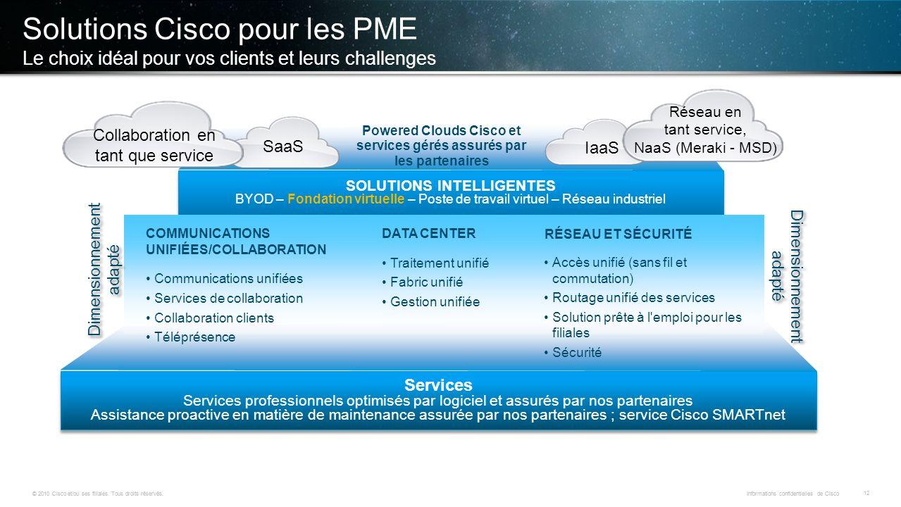 © 2010 Cisco et/ou ses filiales. Tous droits réservés. Informations confidentielles de Cisco 12 © 2010 Cisco et/ou ses filiales. Tous droits réservés.