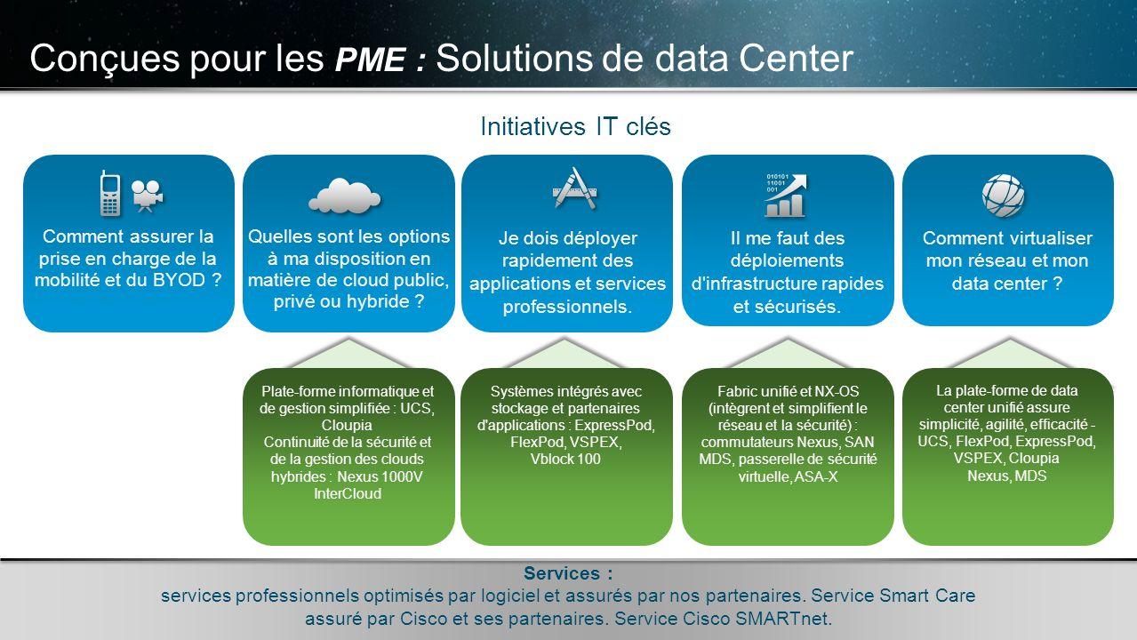 © 2010 Cisco et/ou ses filiales. Tous droits réservés. Informations confidentielles de Cisco 18 © 2010 Cisco et/ou ses filiales. Tous droits réservés.