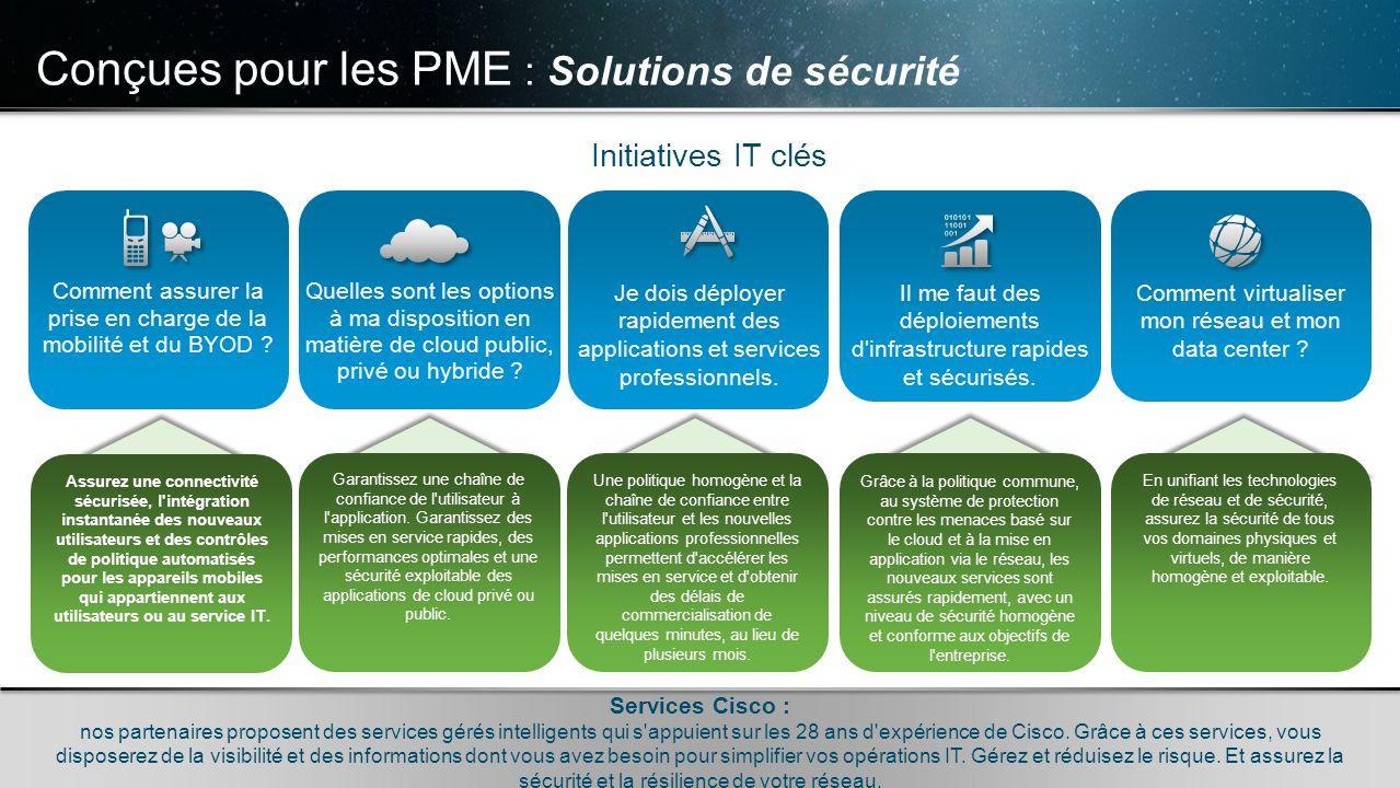 © 2010 Cisco et/ou ses filiales. Tous droits réservés. Informations confidentielles de Cisco 23 © 2010 Cisco et/ou ses filiales. Tous droits réservés.