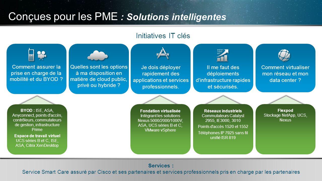 © 2010 Cisco et/ou ses filiales. Tous droits réservés. Informations confidentielles de Cisco 27 © 2010 Cisco et/ou ses filiales. Tous droits réservés.