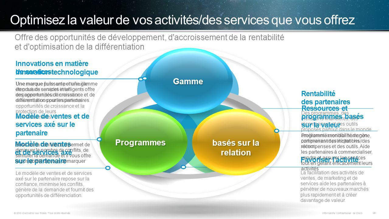 © 2010 Cisco et/ou ses filiales. Tous droits réservés. Informations confidentielles de Cisco 29 © 2010 Cisco et/ou ses filiales. Tous droits réservés.