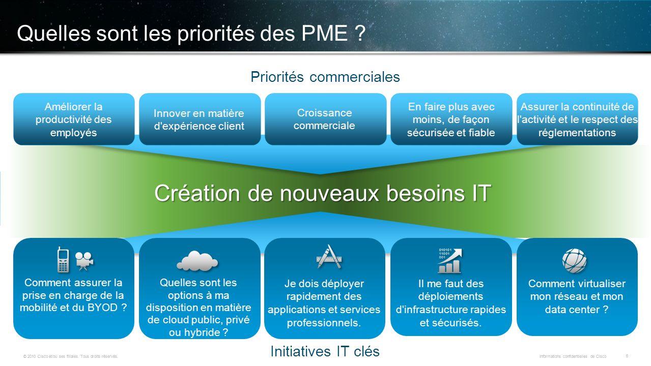 © 2010 Cisco et/ou ses filiales. Tous droits réservés. Informations confidentielles de Cisco 6 © 2010 Cisco et/ou ses filiales. Tous droits réservés.
