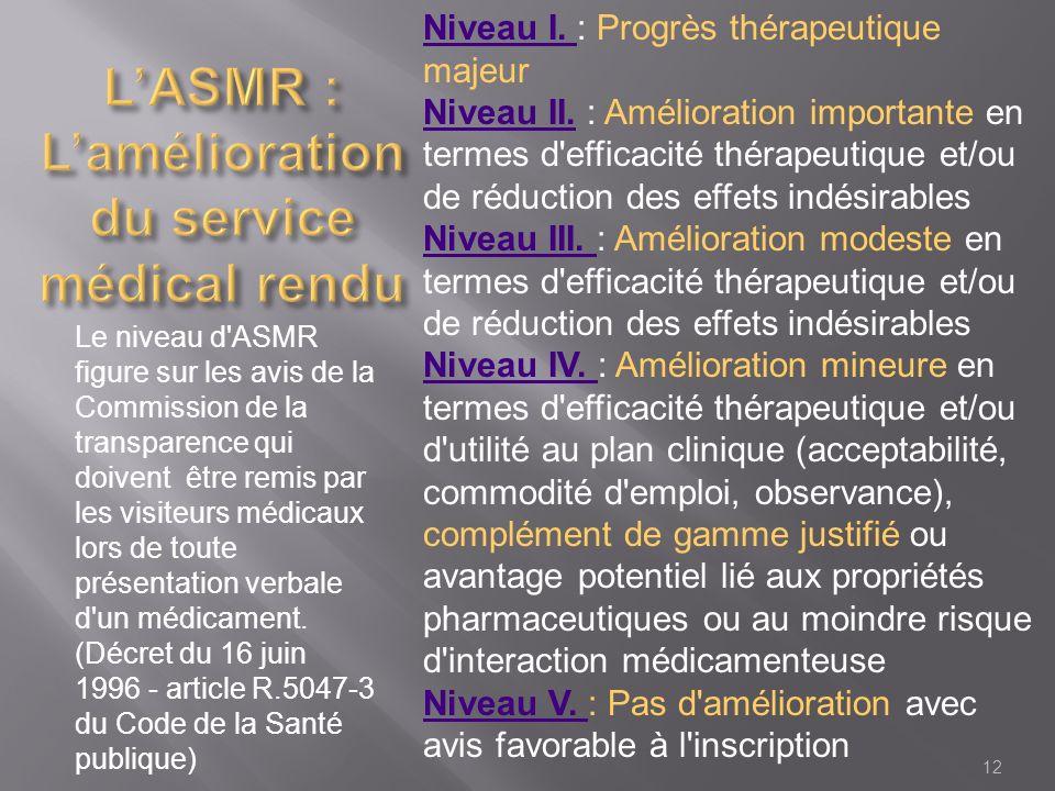 Le niveau d ASMR figure sur les avis de la Commission de la transparence qui doivent être remis par les visiteurs médicaux lors de toute présentation verbale d un médicament.