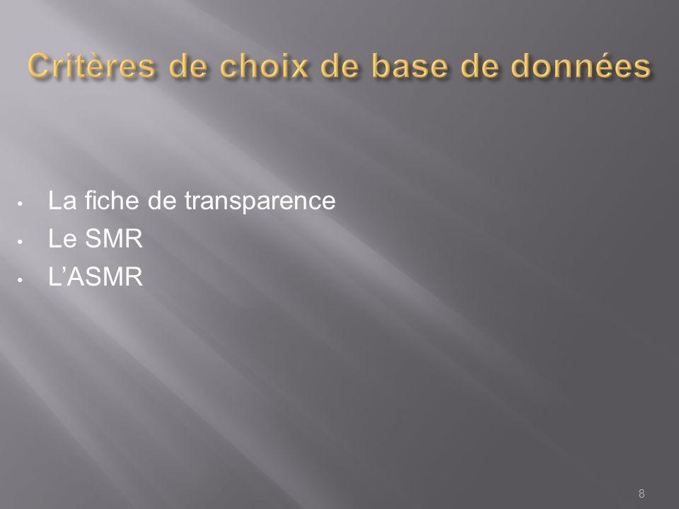 La fiche de transparence Le SMR LASMR 8
