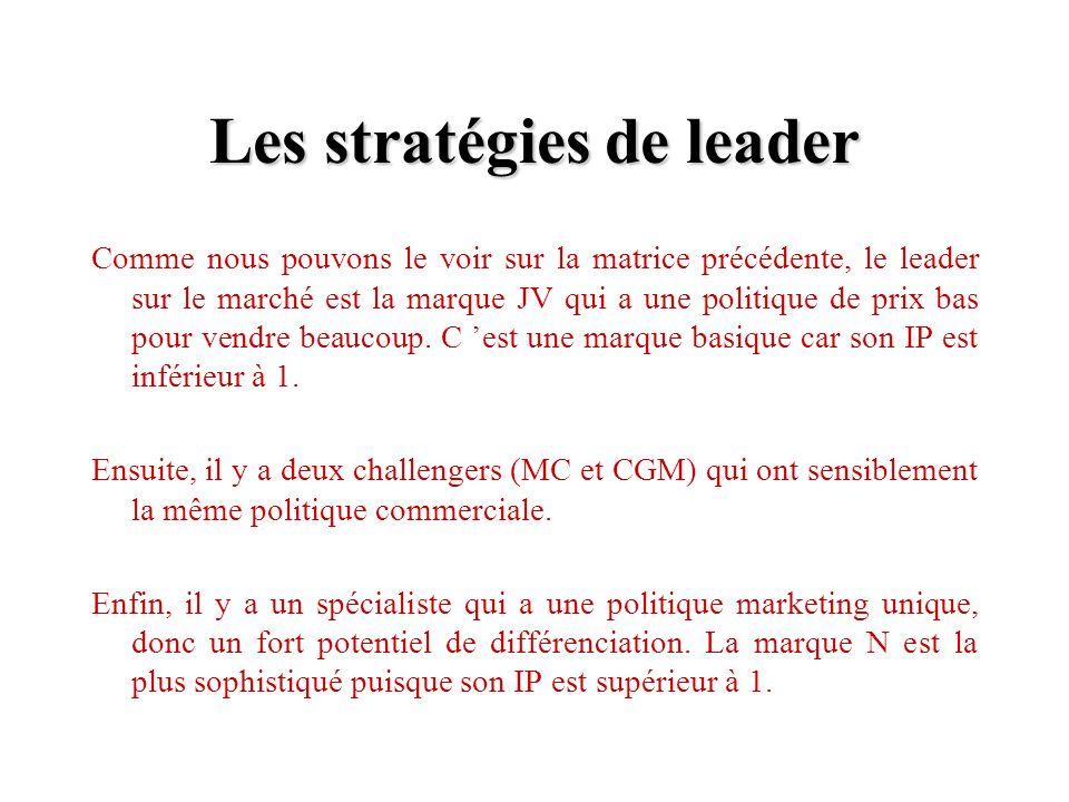 Les stratégies de leader Comme nous pouvons le voir sur la matrice précédente, le leader sur le marché est la marque JV qui a une politique de prix bas pour vendre beaucoup.